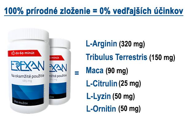 Zloženie Erexanu je čisto prírodné a tvoria ho aminokyseliny a ďalšie účinné látky.