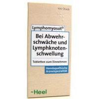 Lymphomyosot 250 tablet