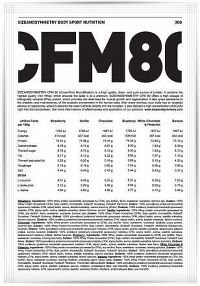 SizeAndSymmetry Nutrition Whey Protein 80 CFM čokoláda 30 g
