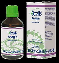 Anagin (Angin)- Joalis - angína