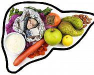 Pečeňová diéta aj na chudnutie. Jedálny lístok a dovolené potraviny