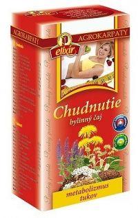 AGROKARPATY CHUDNUTIE bylinný čaj čistý prírodný produkt 20x2 g