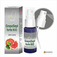 OVONEX s.r.o. GrepoSept - ústny sprej 25 ml
