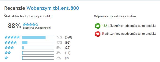 Skúsenosti a hodnotenie z webu heureka.sk