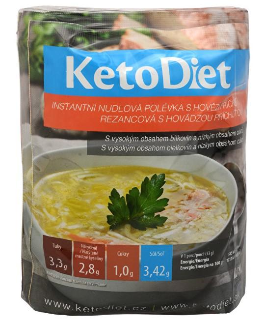 Ketodiet proteínová diéta