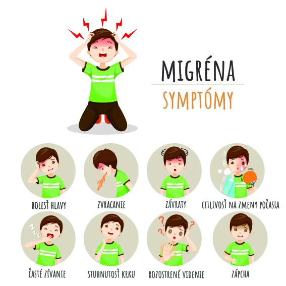 Časté symptómy migrény