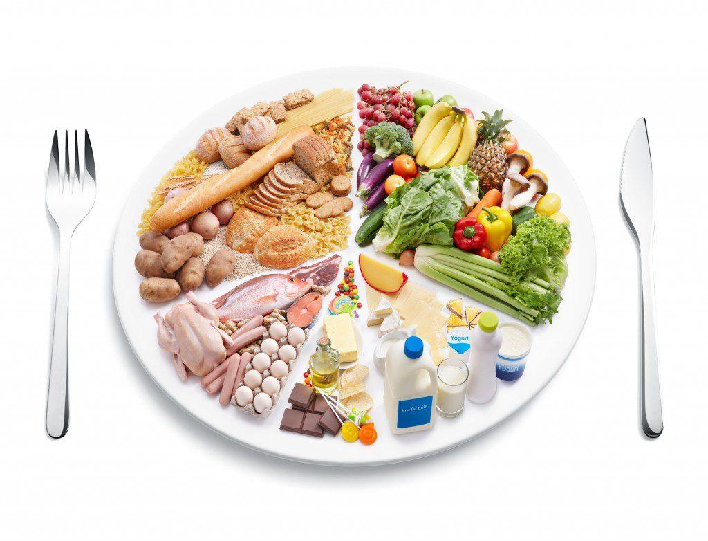 Zdravý tanier - zdravá strava